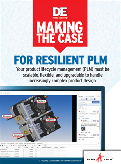 Making the Case for Resilient PLM