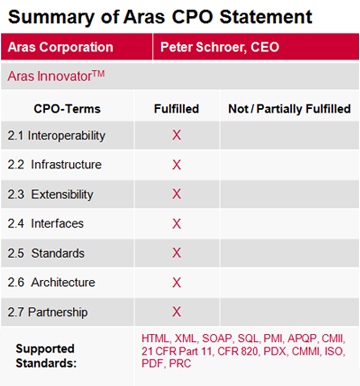 CPO Statement Summary